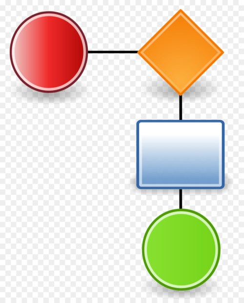small resolution of workflow computer icons flowchart green diagram png