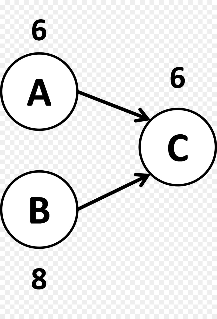 medium resolution of microsoft visio diagram venn diagram line line art png
