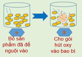 goi-hut-oxy