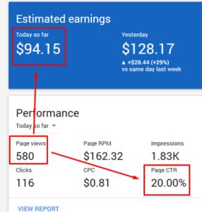 Trik dan Teknik Sukses Menjadi Publisher Google Adsense