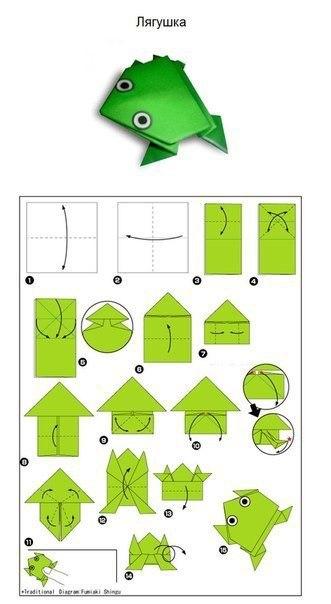 Origami béka