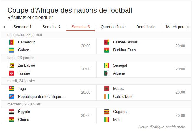 CAN 2017 au Gabon: Résultats de la programmation des matchs.