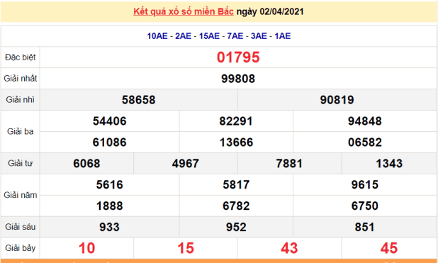 XSMB 3/4 - Lottery results for North today Saturday 4/3/2021 - SXMB 3/4 - today lottery