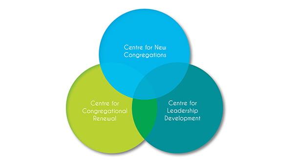 Three Centres
