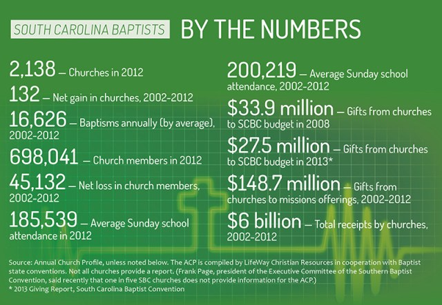 SCBC By the Numbers