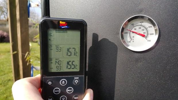 50°C Temperaturdifferenz.