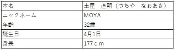 本名 土屋 直明 ニックネーム MOYA 年齢 32歳 誕生日 4月1日 身長 177cm