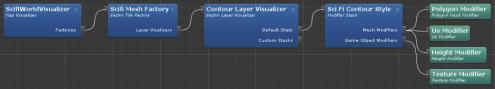 contour line mapbox sdk