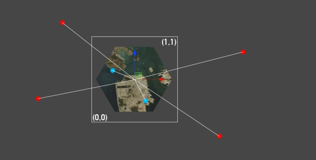Relative vertex positions