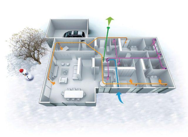 Como funciona la ventilación con doble flujo. Fuente - Siber Ventilación
