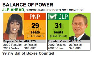 jamaica-election-2007.jpg