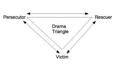 victim Archives