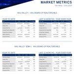 June 2020 Overall Market Report