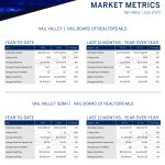 July 2020 Overall Market Report