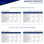 September 2020 Overall Market Report