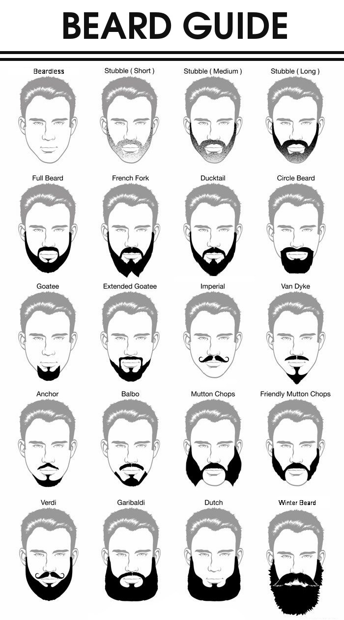 The 20 Most Popular Beard Styles