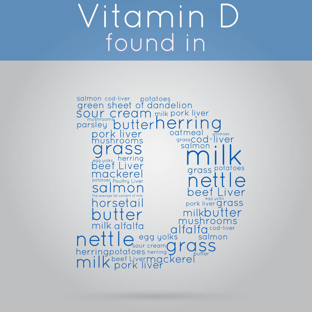 Vitamin D sources graphic