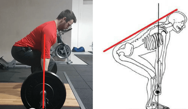 deadlift form start position image