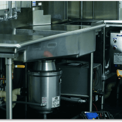 Kitchen Equipment Outdoor Island Barber S Restaurant Repairs Commercial Service Specialists Warranty Authorized