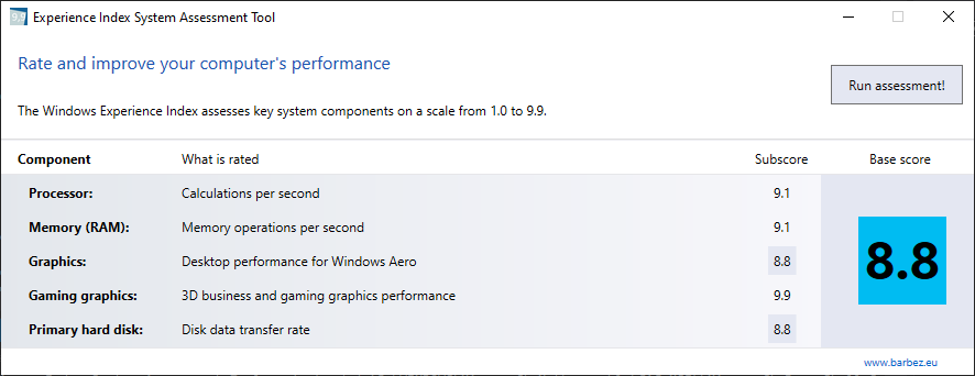 WPF version of Experience Index System Assessment Tool showing scores