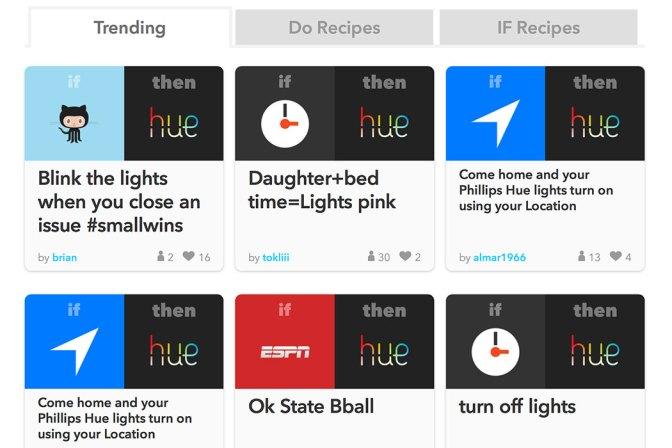 Gestion de vos lumières et notifications
