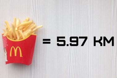 Calories Frites