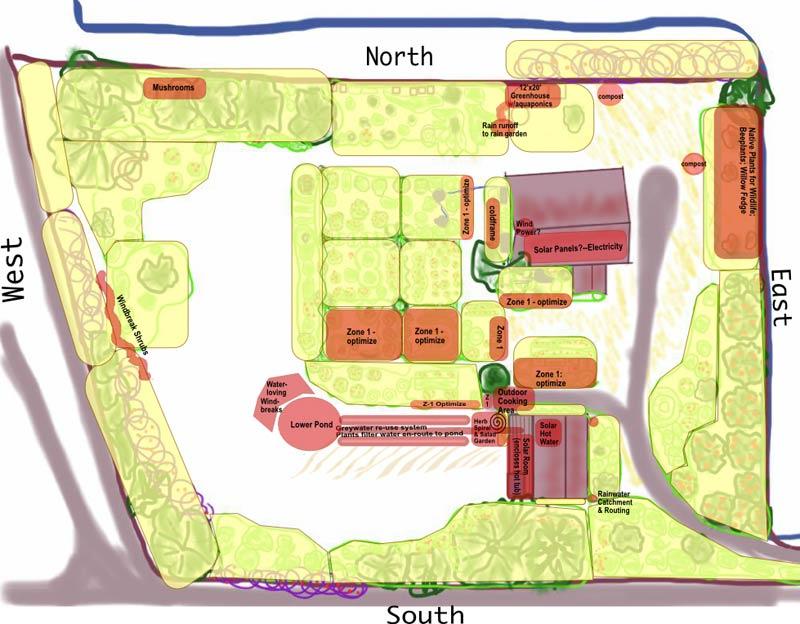 Phase 3 Barbolian Fields