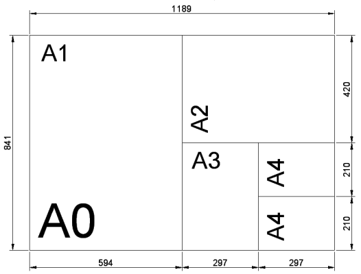 Dimensiuni Hârtie Barbuiulian