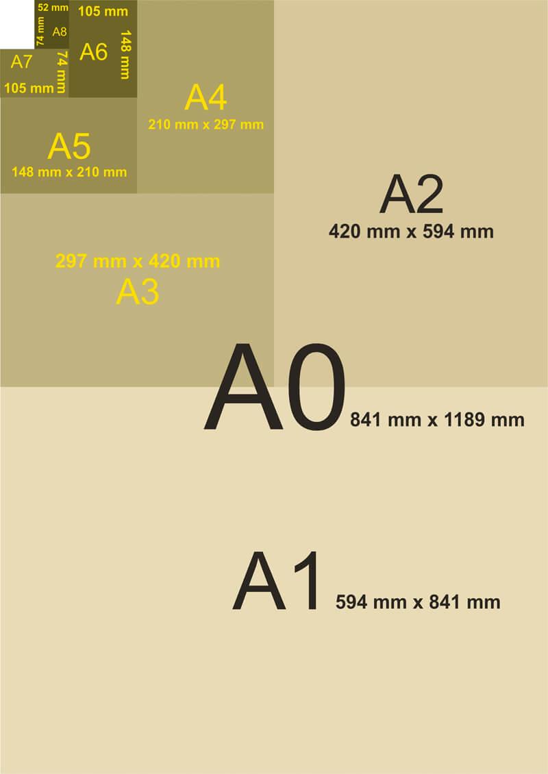 Format A1 A2 A3 A4 A5 A6 B4 B5 Barbuiulian