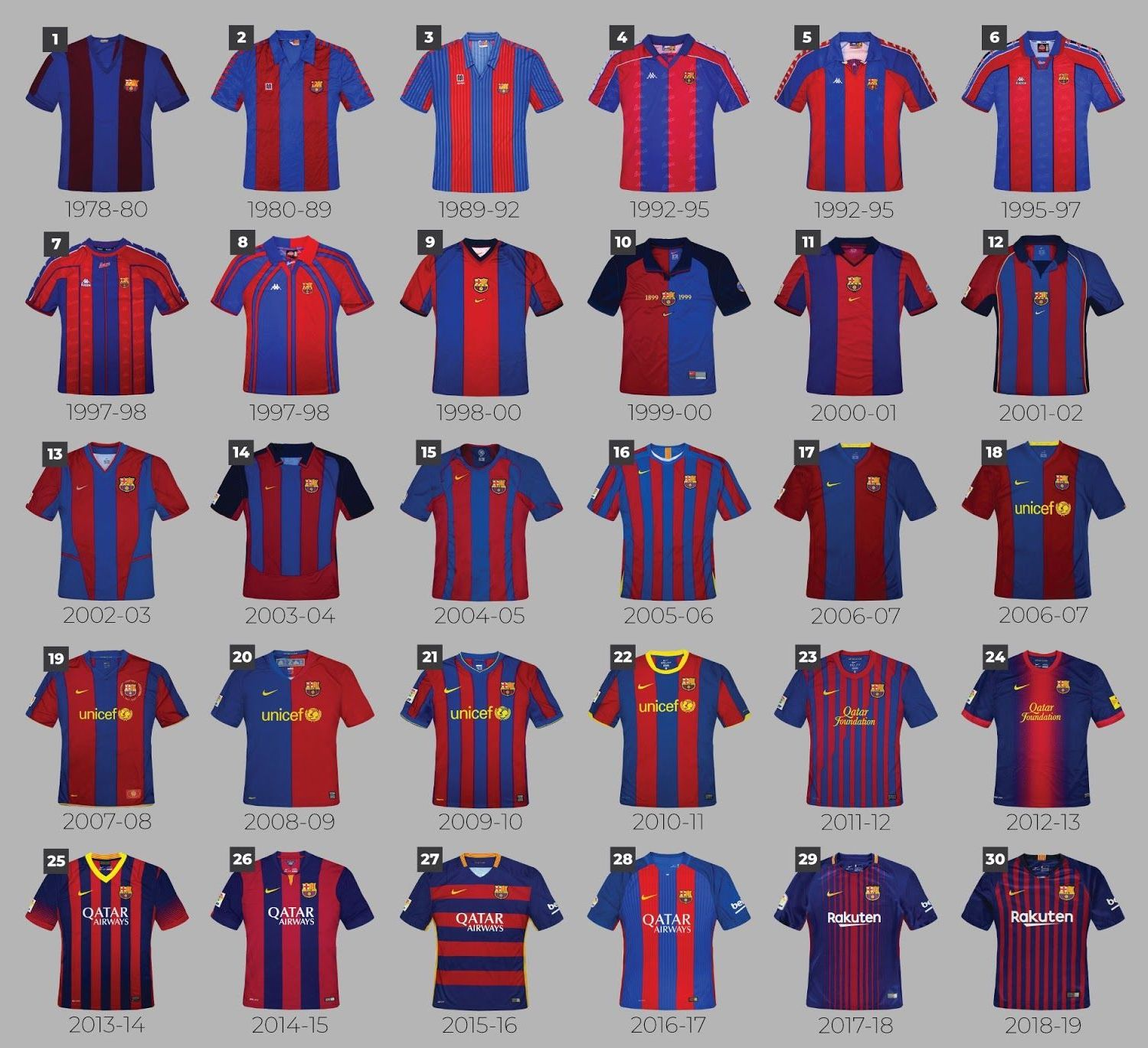 the 11 greatest barcelona kits of all time ranked barcablog the 11 greatest barcelona kits of all