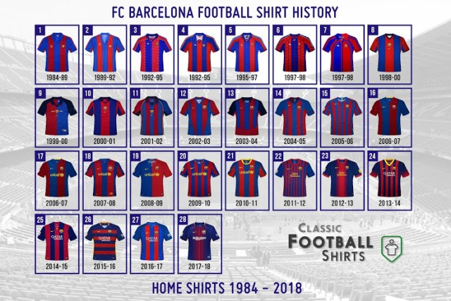 The History Of Barca Kits Barcatimes
