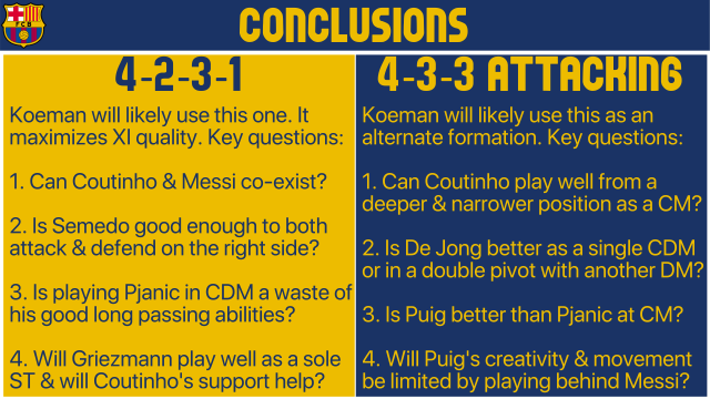 Conclusions on Koeman's formations