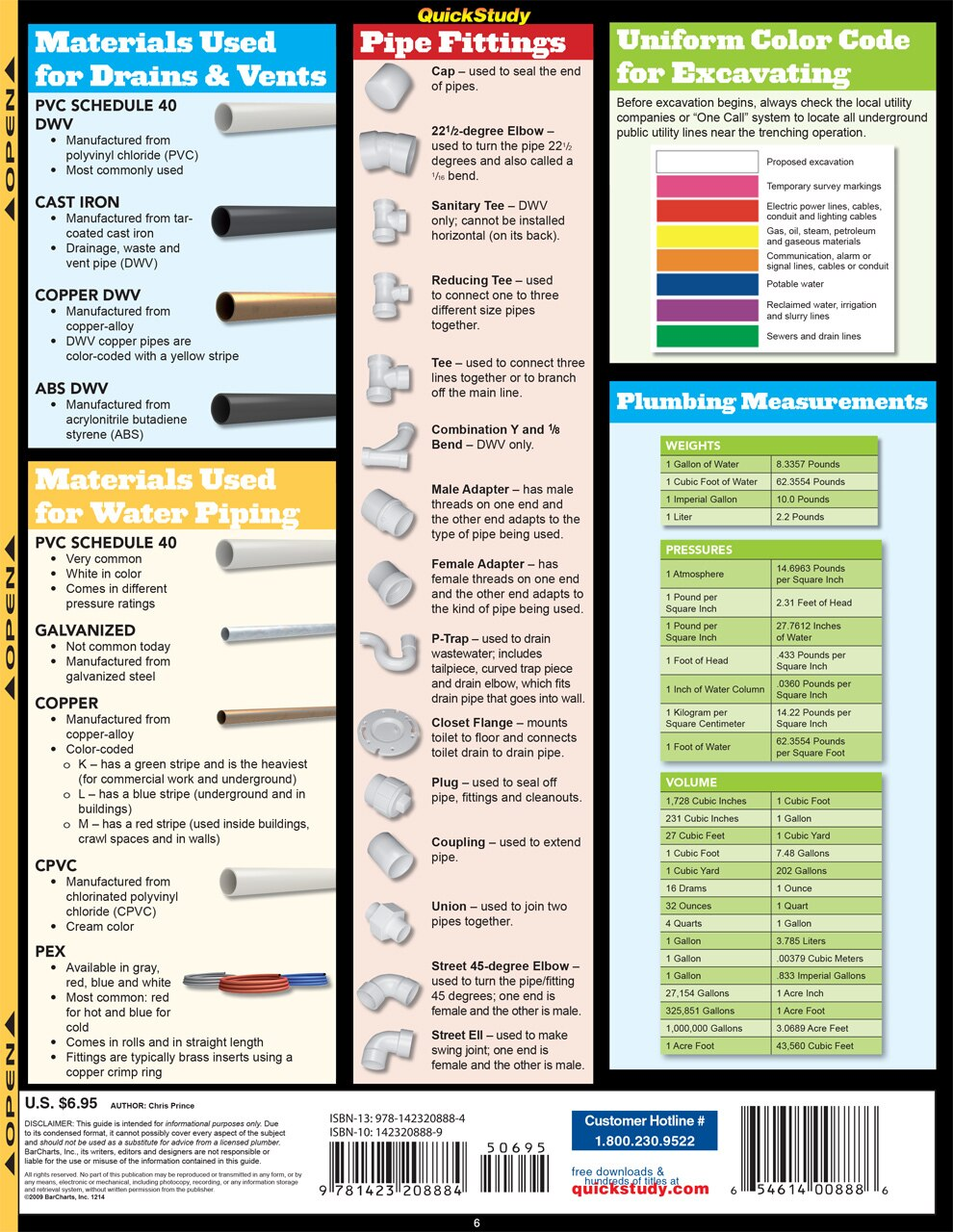 Quick Study QuickStudy Plumbing Laminated Reference Guide BarCharts Publishing Property Maintenance Outline Back Image