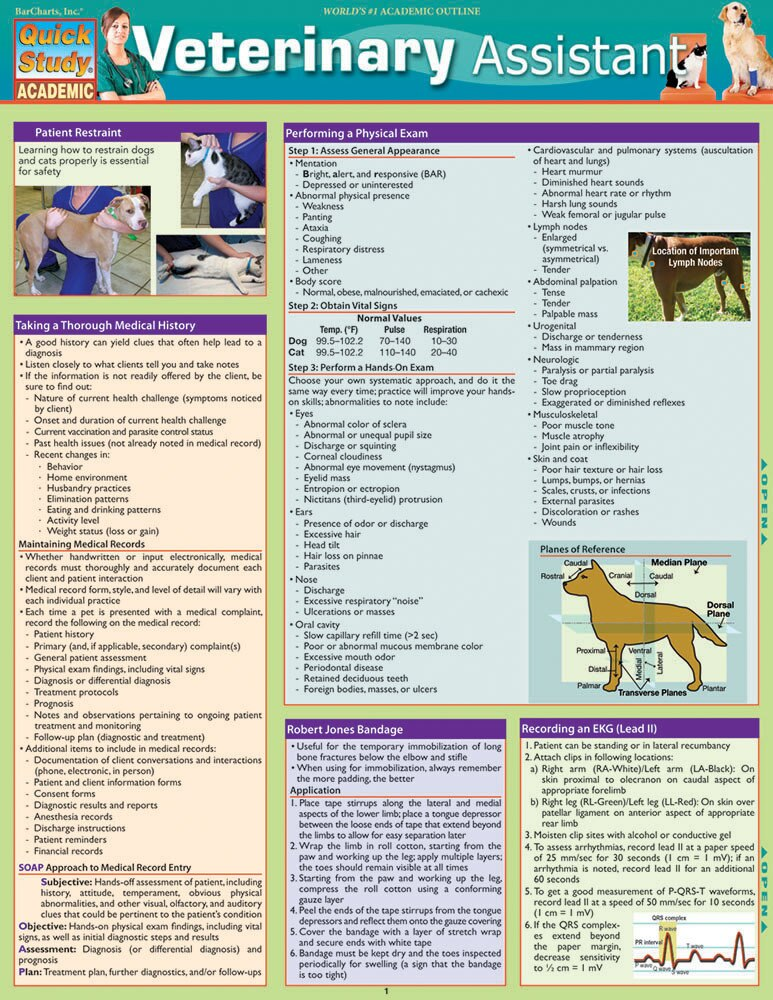 Quick Study QuickStudy Veterinary Assistant Laminated Study Guide BarCharts Publishing Vet Assistant Cover Image