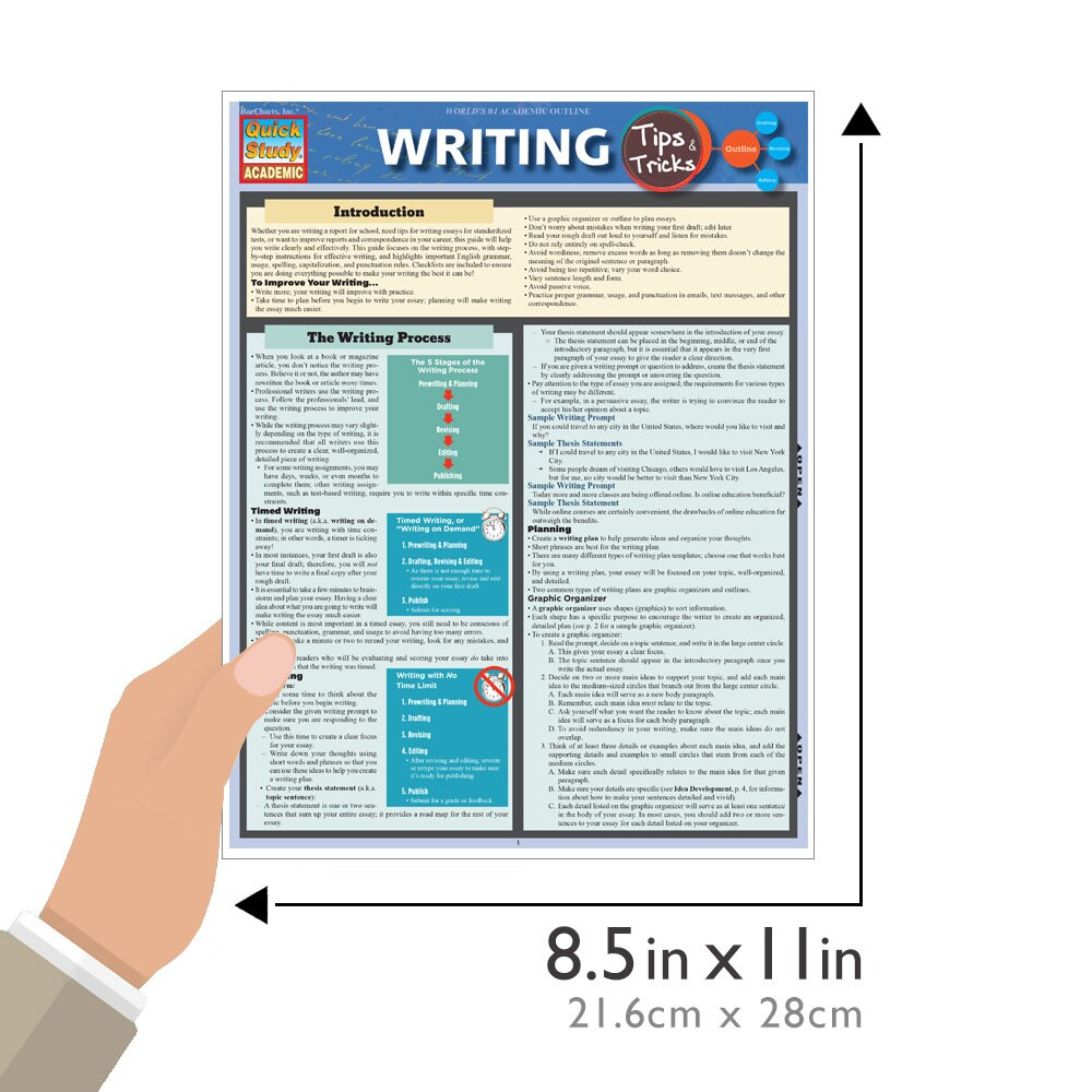 Quick Study QuickStudy Writing Tips & Tricks Laminated Study Guide BarCharts Publishing Reference Guide Image
