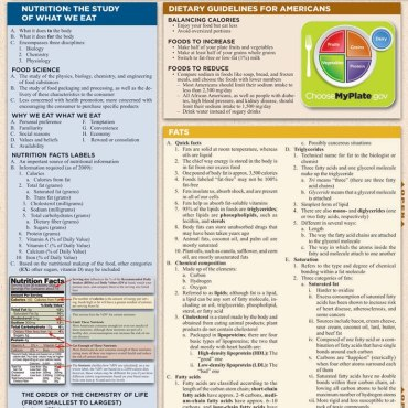 QuickStudy Quick Study Nutrition Laminated Study Guide BarCharts Publishing Health Reference Guide Cover Image
