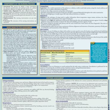 Quick Study QuickStudy NCLEX-RN Laminated Study Guide BarCharts Publishing Medical Reference Guide Cover Image