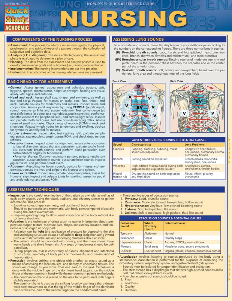 QuickStudy Quick Study Nursing Laminated Study Guide BarCharts Publishing Medical Reference Guide Cover Image