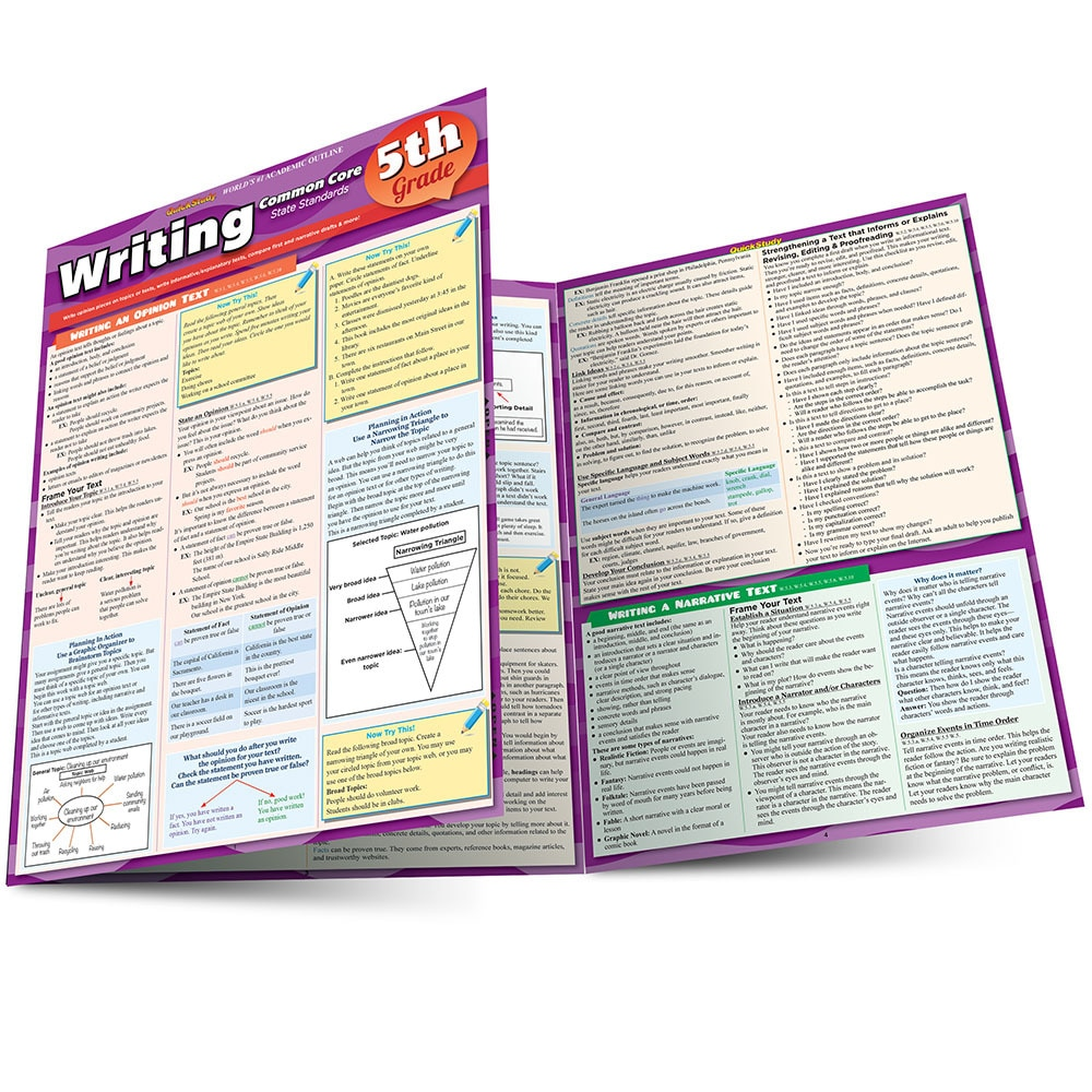 Quick Study QuickStudy Writing: Common Core 5th Grade Laminated Study Guide BarCharts Publishing Inc Main Image