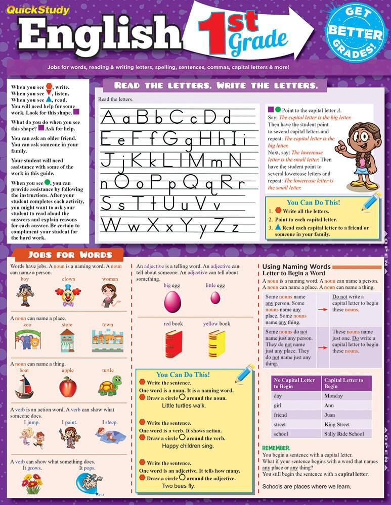 Quick Study QuickStudy English: 1st Grade Laminated Study Guide BarCharts Publishing Grade School Education Reference Cover Image