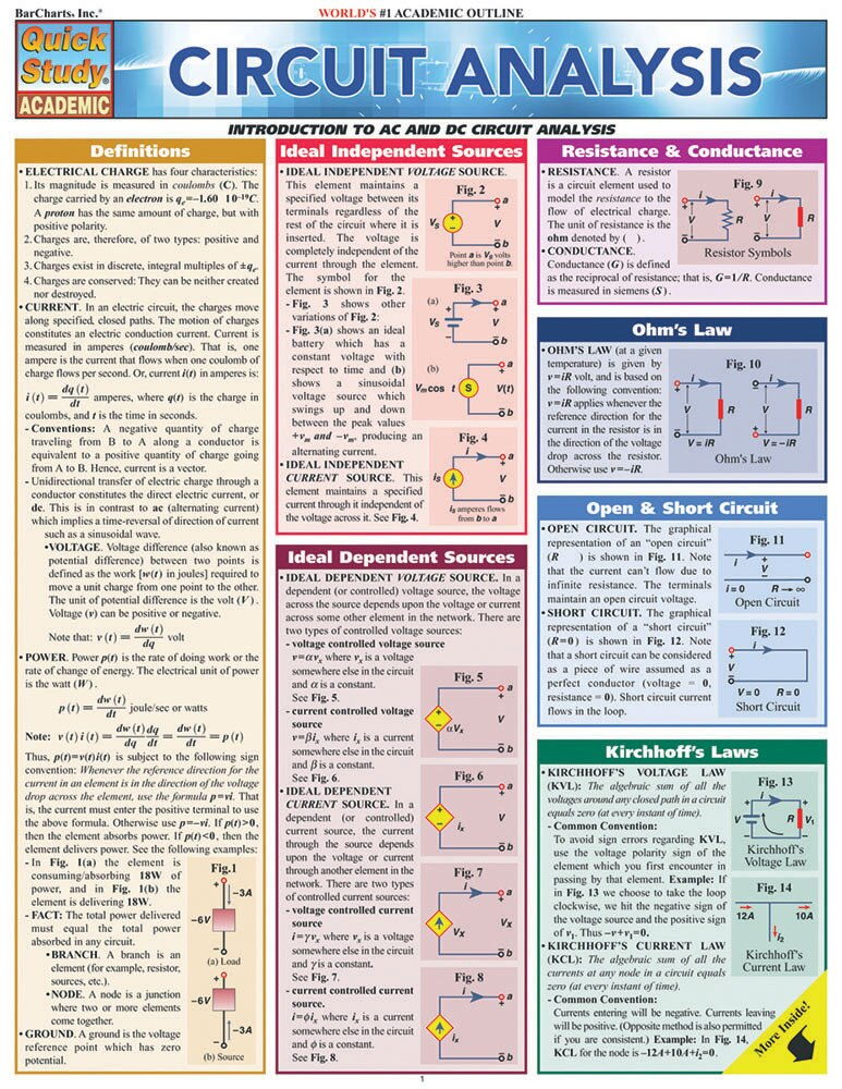 QuickStudy Quick Study Circuit Analysis Laminated Study Guide BarCharts Publishing Engineering Guide Cover Image
