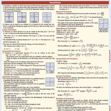 QuickStudy Quick Study Pre-Calculus Laminated Study Guide BarCharts Publishing Math Reference Guide Cover Image