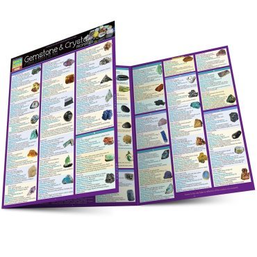 Quick Study QuickStudy Gemstone & Crystal Properties Laminated Reference Guide BarCharts Publishing Alternative Health Reference Outline Main Image