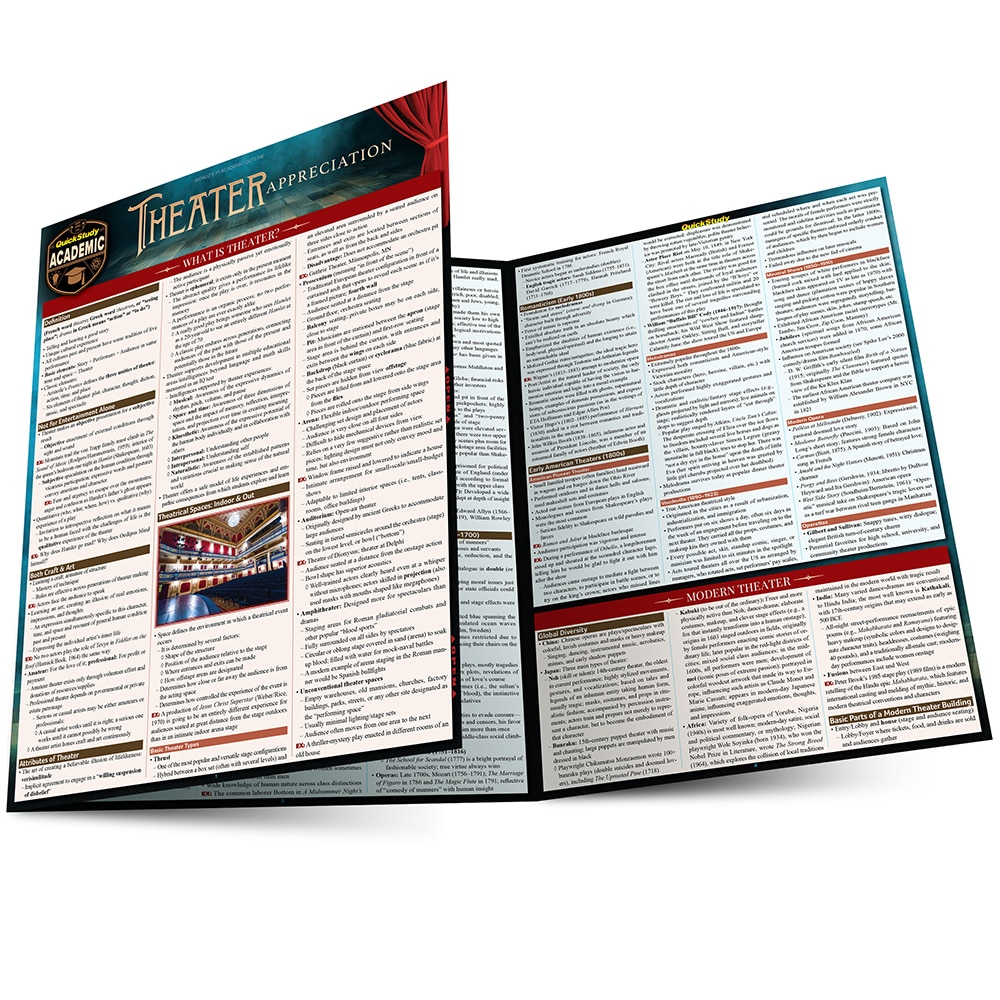 Quick Study QuickStudy Theater Appreciation Laminated Reference Guide BarCharts Publishing Drama Reference Main Image