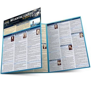 Quick Study QuickStudy Business 101: Influential Leaders to Know Laminated Study Guide BarCharts Publishing Business Reference Main Image