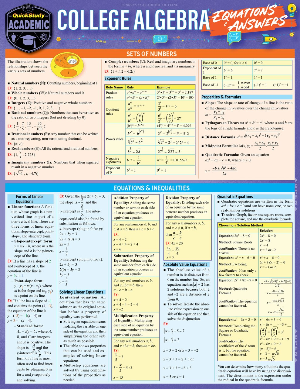 Quick Study QuickStudy College Algebra Equations Answers Laminated Study Guide BarCharts Publishing Cover Image