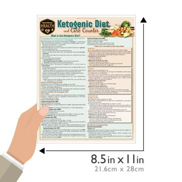 Quick Study QuickStudy Ketogenic Diet & Carb Counter Laminated Reference Guide BarCharts Publishing Health & Lifestyle Reference Guide Size
