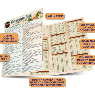 Quick Study QuickStudy Ketogenic Diet & Carb Counter Laminated Reference Guide BarCharts Publishing Health & Lifestyle Reference Guide Benefits