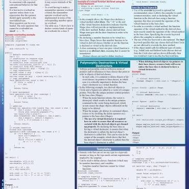 Quick Study QuickStudy C++ Programming Language Laminated Study Guide BarCharts Publishing Computer Education Reference Back Image