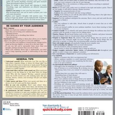 QuickStudy Public Speaking Laminated Study Guide BarCharts Publishing Communication Guide Back Image